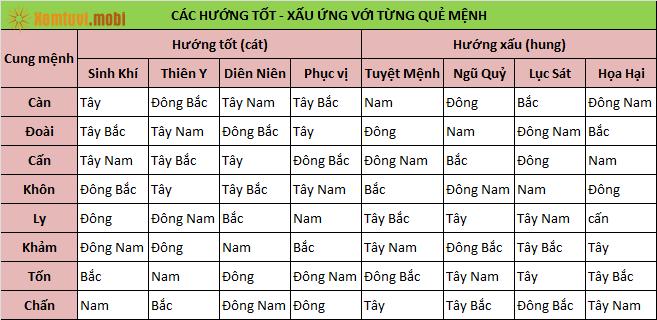 cach-bo-tri-phong-ngu-theo-phong-thuy-2