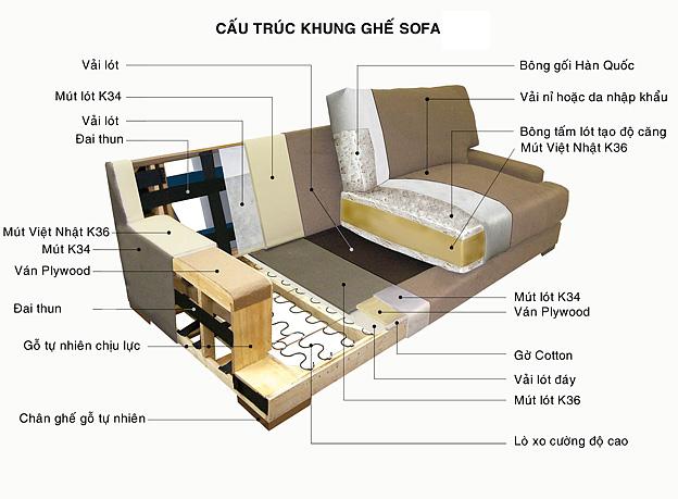 nhung-dieu-ban-can-can-nhac-truoc-khi-mua-sofa-giuong-thong-minh-3