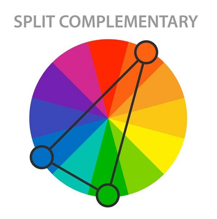 Nguyên tắc cơ bản trong phối màu và cách phối màu sơn đẹp-11