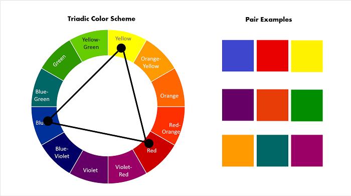 Nguyên tắc cơ bản trong phối màu và cách phối màu sơn đẹp-12