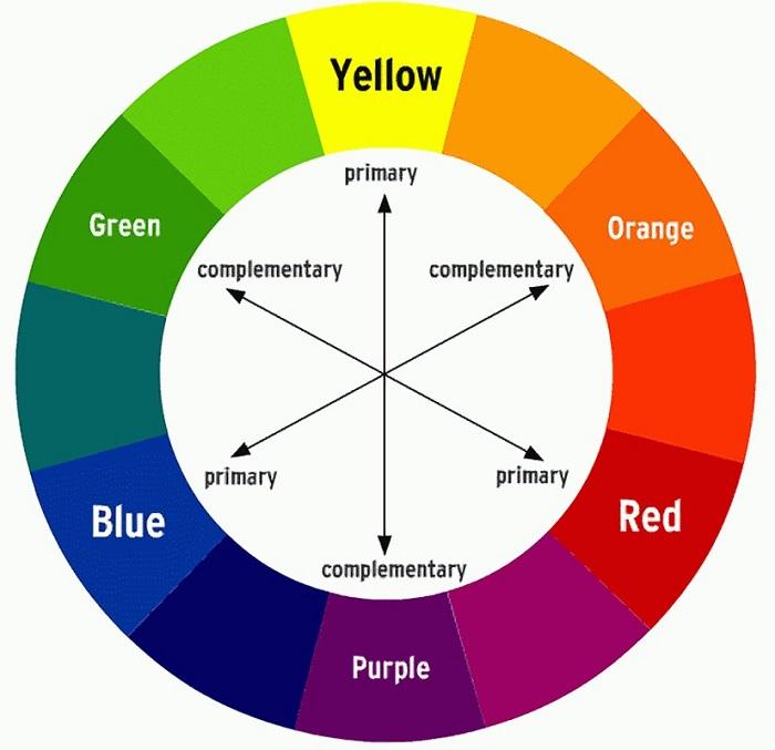 Nguyên tắc cơ bản trong phối màu và cách phối màu sơn đẹp-13